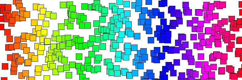 Rainbow of rectangles
