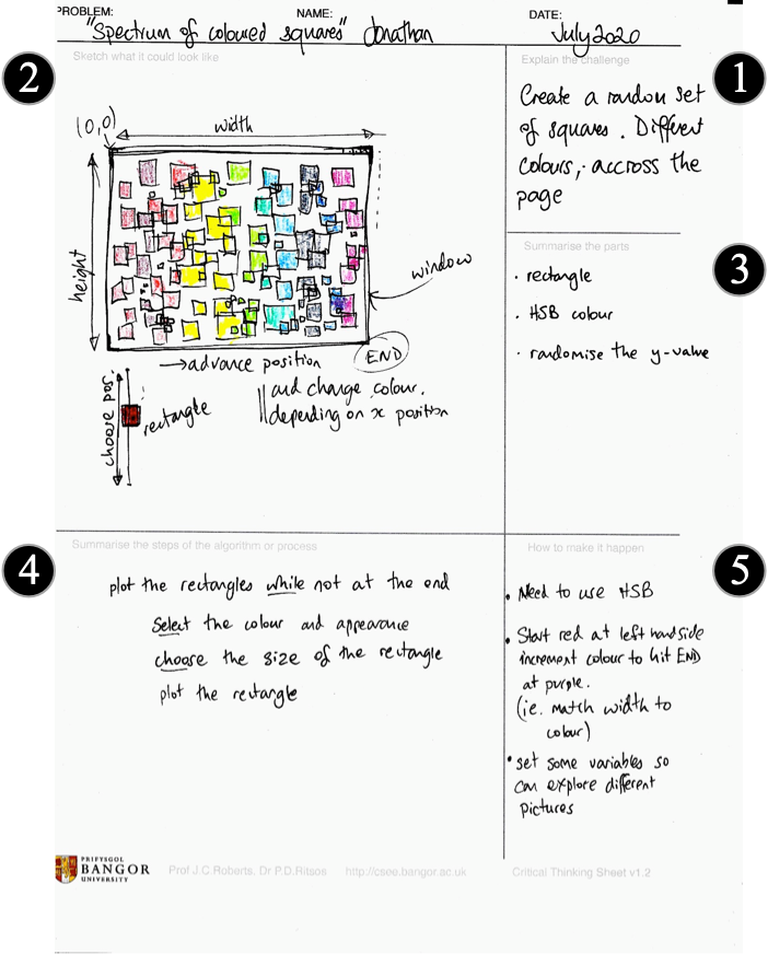 Critical Thinking Sheet for the Spectrum of Coloured Squares task.
